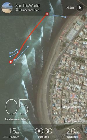 ワンチャコ1ラウンド目(再入水数えたら2ラウンド目)の記録。302mが最長距離。